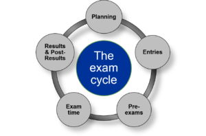 Key Documents - The Exams Office